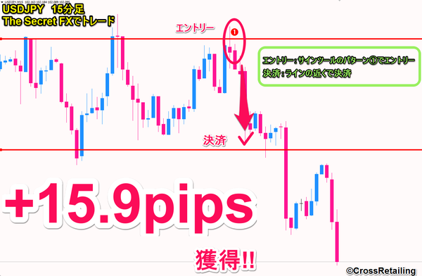 The Secret FX・15.9pips.png